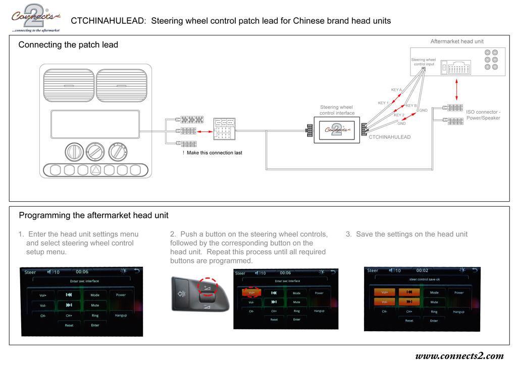 Connects2 Panasonic tallo control de la dirección Adaptador parche Plomo ctpanasoniclead