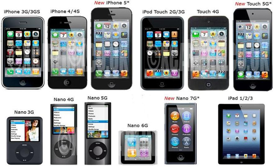 iPod/iphone  compatiblity